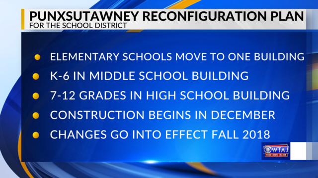 Punxsutawney School District moving forward with reconfiguration plan
