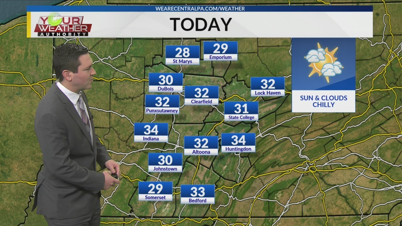 Monday Morning Weather Forecast Dec 10th 2018
