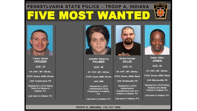 State Police in Indiana looking for most wanted fugitives