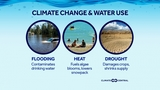 Climate change and water use